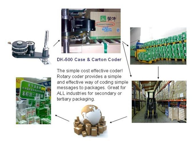 aplicaciones-dk500-maquina-codificadora-de-carton-termotransferencia.es