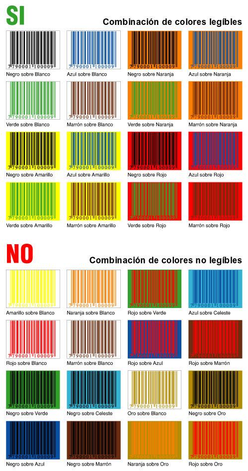 colores-códigos-de-barras-termotransferencia.es